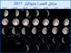 مراحل القمر لمايو/أيار 2017 (إضاءات) Tags: سماء الليل الوطن العربي ليل نجوم فلك القمر