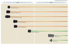 New Fujifilm GF Lens Roadmap (Sasser Stills Boudoir) Tags: new fujifilm gf lens roadmap