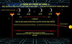 MAXAMILIUM'S FLAT EARTH 34 ~ visual perspective YouTube … take a look here … httpswww.youtube.comwatchv=A9tNCtyQx-I&t=681s … click my avatar for more videos ... (Maxamilium's Flat Earth) Tags: flat earth perspective vision flatearth universe ufo moon sun stars planets globe weather sky conspiracy nasa aliens sight dimensions god life water oceans love hate zionist zion science round ball hoax canular terre plat poor famine africa world global democracy government politics moonlanding rocket fake russia dome gravity illusion hologram density war destruction military genocide religion books novels colors art artist