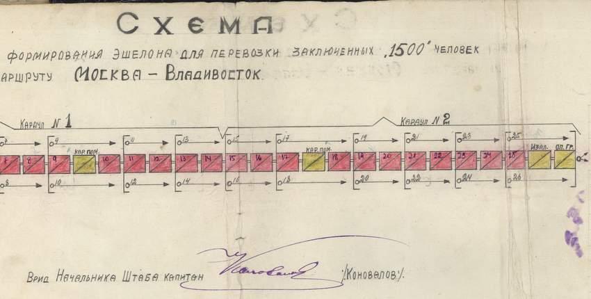 Схема «мандельштамовского» эшелона из архивов НКВД
