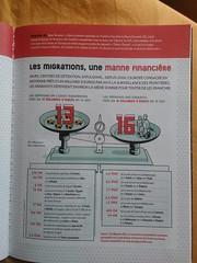 IMG_20170217_105841 (raphaelle_ridarch) Tags: migrant migration infographie larevuedessinée mur centrededétention explusion frontière