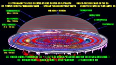 MAXAMILIUM'S FLAT EARTH 24 ~ visual perspective YouTube … take a look here … httpswww.youtube.comwatchv=A9tNCtyQx-I&t=681s … click my avatar for more videos ... (Maxamilium's Flat Earth) Tags: flat earth perspective vision flatearth universe ufo moon sun stars planets globe weather sky conspiracy nasa aliens sight dimensions god life water oceans love hate zionist zion science round ball hoax canular terre plat poor famine africa world global democracy government politics moonlanding rocket fake russia dome gravity illusion hologram density war destruction military genocide religion books novels colors art artist