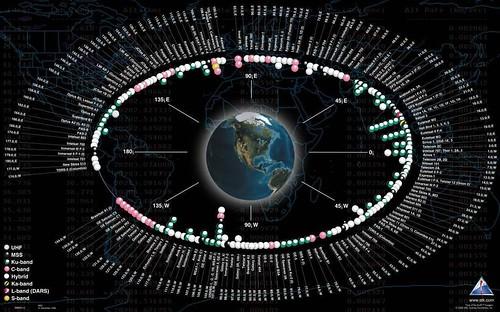 satellite mondial