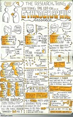 """Sketchnotes from The Research Thing """"Lifting the lid on ethnographic research"""", 2 December 2013 (Drawn by Makayla Lewis) (maccymacx) Tags: london sketch december thing sketching research user experience possible ux 2013 sketchnotes researchthing"""