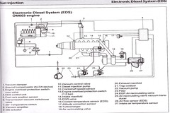 Electronic Diesel Injection OM603 (Oldbeaver) Tags: mercedes mileage injection om603