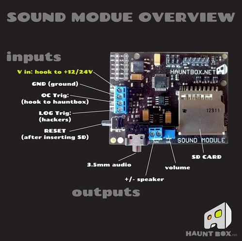 sound_module_overview_v01