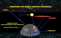 MAXAMILIUM'S FLAT EARTH 50 ~ visual perspective YouTube … take a look here … httpswww.youtube.comchannelUCd9kxe-HVPVYTRf6i2LgnTA   … click my avatar for more videos ... (Maxamilium's Flat Earth) Tags: flat earth perspective vision flatearth universe ufo moon sun stars planets globe weather sky conspiracy nasa aliens sight dimensions god life water oceans love hate zionist zion science round ball hoax canular terre plat poor famine africa world global democracy government politics moonlanding rocket fake russia dome gravity illusion hologram density war destruction military genocide religion books novels colors art artist