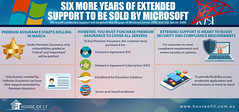 Six More Years of Extended Support to Be Sold by Microsoft (houseofITaus) Tags: it services australia managed melbourne office 365 for small business microsoft migration veriato employee monitoring