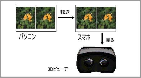3d iPhone 01