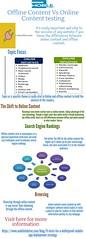 Offline Content Vs Online Content testing (mobiledevicedevice) Tags: offline testing content
