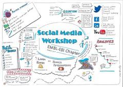 Social Media at EMBL-EBI