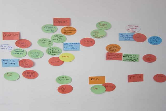 2.Brainstorming