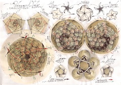 77ALGO~1 (kelemengabi) Tags: vortex gabriel standing spiral wave theory sphere helix universal resonance kelemen