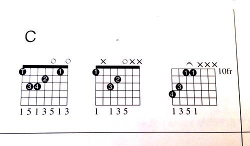 7-strings chord