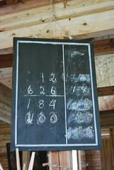 Olden (86) (HarmonyRae) Tags: school norway chalk norwegian math fjords olden