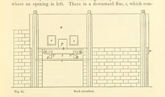 Image taken from page 205 of 'Metallurgy. The art of extracting metals from their ores, and adapting them to various purposes of manufacture, etc' (The British Library) Tags: bldigital date1861 pubplacelondon publicdomain sysnum002819694 percyjohnmd medium vol03 page205 mechanicalcurator imagesfrombook002819694 imagesfromvolume00281969403 diagram sherlocknet:tag=care sherlocknet:tag=chap sherlocknet:tag=inch sherlocknet:tag=proper sherlocknet:tag=upper sherlocknet:tag=differ sherlocknet:tag=blow sherlocknet:tag=stamp sherlocknet:tag=block sherlocknet:tag=work sherlocknet:tag=vary sherlocknet:tag=side sherlocknet:tag=mine sherlocknet:tag=plate sherlocknet:tag=head sherlocknet:tag=dacha sherlocknet:tag=recess sherlocknet:category=diagrams
