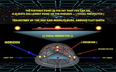 MAXAMILIUM'S FLAT EARTH 63 ~ visual perspective YouTube … take a look here … httpswww.youtube.comwatchv=A9tNCtyQx-I&t=681s … click my avatar for more videos ... (Maxamilium's Flat Earth) Tags: flat earth perspective vision flatearth universe ufo moon sun stars planets globe weather sky conspiracy nasa aliens sight dimensions god life water oceans love hate zionist zion science round ball hoax canular terre plat poor famine africa world global democracy government politics moonlanding rocket fake russia dome gravity illusion hologram density war destruction military genocide religion books novels colors art artist