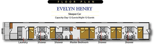 Evelyn Henry sleeper rail car - plan