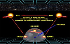 MAXAMILIUM'S FLAT EARTH 74 ~ visual perspective YouTube … take a look here … httpswww.youtube.comwatchv=A9tNCtyQx-I&t=681s … click my avatar for more videos ... (Maxamilium's Flat Earth) Tags: flat earth perspective vision flatearth universe ufo moon sun stars planets globe weather sky conspiracy nasa aliens sight dimensions god life water oceans love hate zionist zion science round ball hoax canular terre plat poor famine africa world global democracy government politics moonlanding rocket fake russia dome gravity illusion hologram density war destruction military genocide religion books novels colors art artist