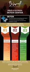 Drug and Alcohol Detox Center (breccanwin) Tags: alcohol rehabilitation los angeles detox drug center corona centers near me medical facilities rehab treatment inpatient