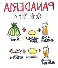 de-sa-yu-no (marcelilla pilla) Tags: illustration breakfast ink de colombia bogota desayuno naranja domingo tinta uniball jugo pilla marcador tamal changua marcelillapilla