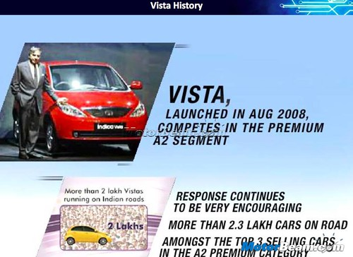 Tata-Vista-Tech-Presentation-03