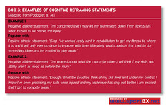 Examples of cognitive reframing statements (sportEX journals) Tags: recovery rehabilitation sportsmedicine sportex sportsinjury sportspsychology sportexmedicine