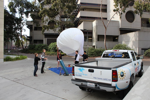 Setting up the Balloon