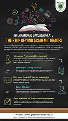 What does students learn in International Baccalaureate Diploma Programme? (venkatprabhakar) Tags: ibcurriculum ibcourse ibdp internationalbaccalaureate greenwood high international school
