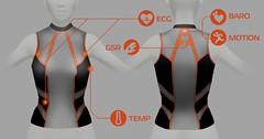 Mircod-1 (5) (Mircod) Tags: mircod smart wear science electronics ecg cardio heartbeat sport ble