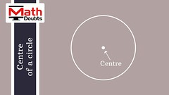 Centre of a circle (Math Doubts) Tags: circle centre mathdoubts geometry mathematics
