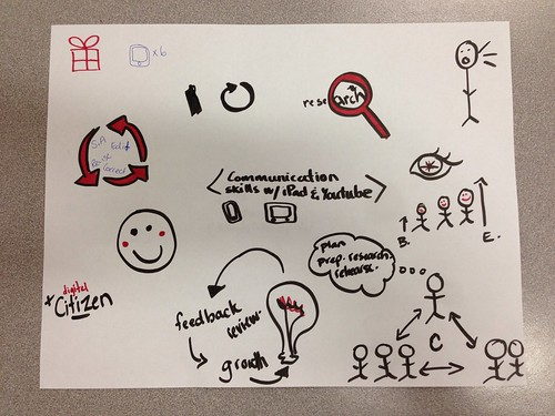Visual Notes: YouTube in the Classroom by Wesley Fryer, on Flickr
