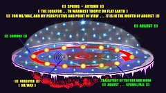 MAXAMILIUM'S FLAT EARTH 42 ~ visual perspective YouTube … take a look here … httpswww.youtube.comwatchv=A9tNCtyQx-I&t=681s … click my avatar for more videos ... (Maxamilium's Flat Earth) Tags: flat earth perspective vision flatearth universe ufo moon sun stars planets globe weather sky conspiracy nasa aliens sight dimensions god life water oceans love hate zionist zion science round ball hoax canular terre plat poor famine africa world global democracy government politics moonlanding rocket fake russia dome gravity illusion hologram density war destruction military genocide religion books novels colors art artist