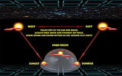 MAXAMILIUM'S FLAT EARTH 56 ~ visual perspective YouTube … take a look here … httpswww.youtube.comwatchv=A9tNCtyQx-I&t=681s … click my avatar for more videos ... (Maxamilium's Flat Earth) Tags: flat earth perspective vision flatearth universe ufo moon sun stars planets globe weather sky conspiracy nasa aliens sight dimensions god life water oceans love hate zionist zion science round ball hoax canular terre plat poor famine africa world global democracy government politics moonlanding rocket fake russia dome gravity illusion hologram density war destruction military genocide religion books novels colors art artist