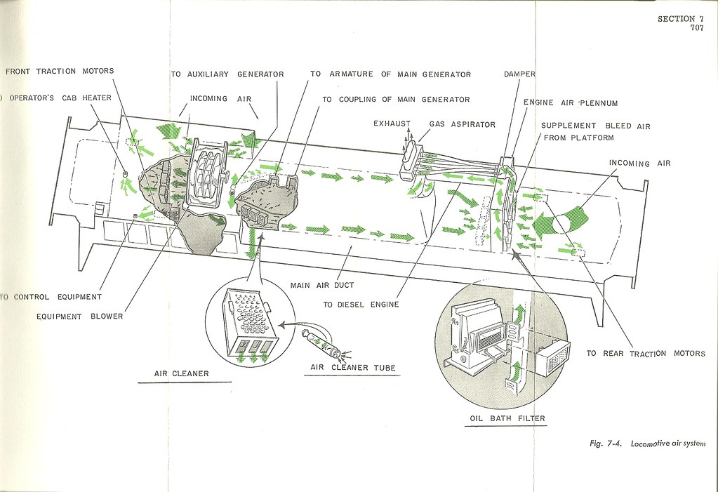 The World U0026 39 S Best Photos Of Diagram And Train