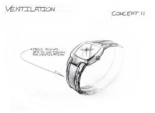 Astro Concept
