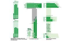 04catégoriessociales-revenus