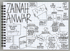 Zainah Anwar: 2017 Justice For Women Lecture