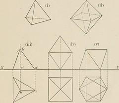 Anglų lietuvių žodynas. Žodis regular tetrahedron reiškia reguliariai tetrahedron lietuviškai.