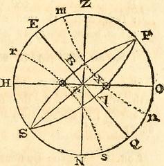 Anglų lietuvių žodynas. Žodis ascensional reiškia a 1) kyląs; 2) keliamas lietuviškai.