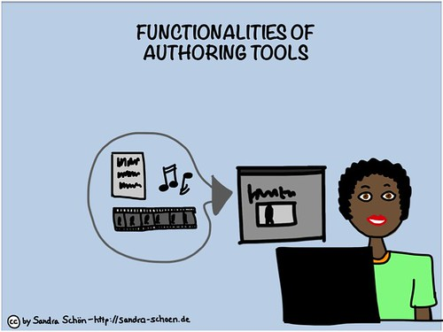 Functionalities of Authoring Tools by sandraschoen, on Flickr