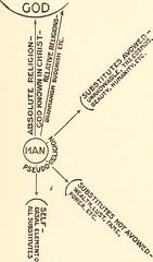 Anglų lietuvių žodynas. Žodis uncaused reiškia a  be priežasties 2 amžinas lietuviškai.