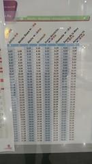Aeroporto de Madrid - Aeroporto de Barajas (Turomaquia) Tags: madrid spain aeroporto aeroportodebarajas aeroportodemadri