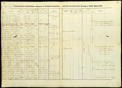 Emigration Register (Archives New Zealand) Tags: newzealand archives shipping newzealandhistory archivesnewzealand internationalarchivesday