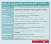 61MD11_1 (sportEX journals) Tags: rehabilitation sportex sportsinjury rehabilitiation sportstherapy socialsupport sportexmedicine