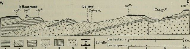 Image from page 228 of Annales de géographie (1891)