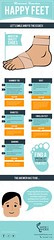 Happy Feet Infograph (preciouskidsgreatparents) Tags: feet kids happy parents paradise outdoor furniture great precious wicker infograph