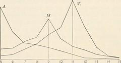 Anglų lietuvių žodynas. Žodis regression curve reiškia regresijos kreivė lietuviškai.