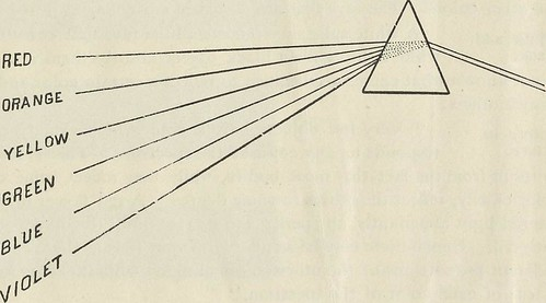 """Image from page 10 of """"A class-book of color : including color definitions, color scaling, and the harmony of colors"""" (1895)"""