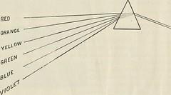 Anglų lietuvių žodynas. Žodis spectrum line reiškia spektro linijos lietuviškai.